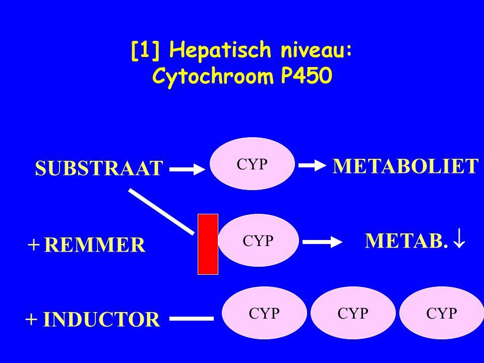 [1] Hepatisch niveau: Cytochroom P450